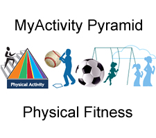 MyActivity Pyramid
